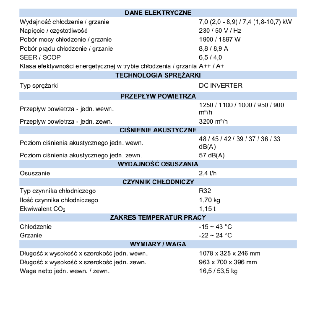 Karta focu-ash-24bif2